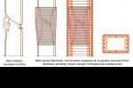 SAR DESIGN BUILD - Metode Tata Cara Perbaikan Beton Dengan Produk Sika